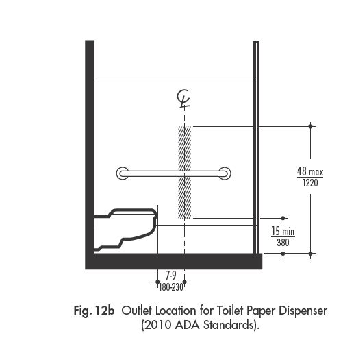 ada-toilet-paper-dispenser
