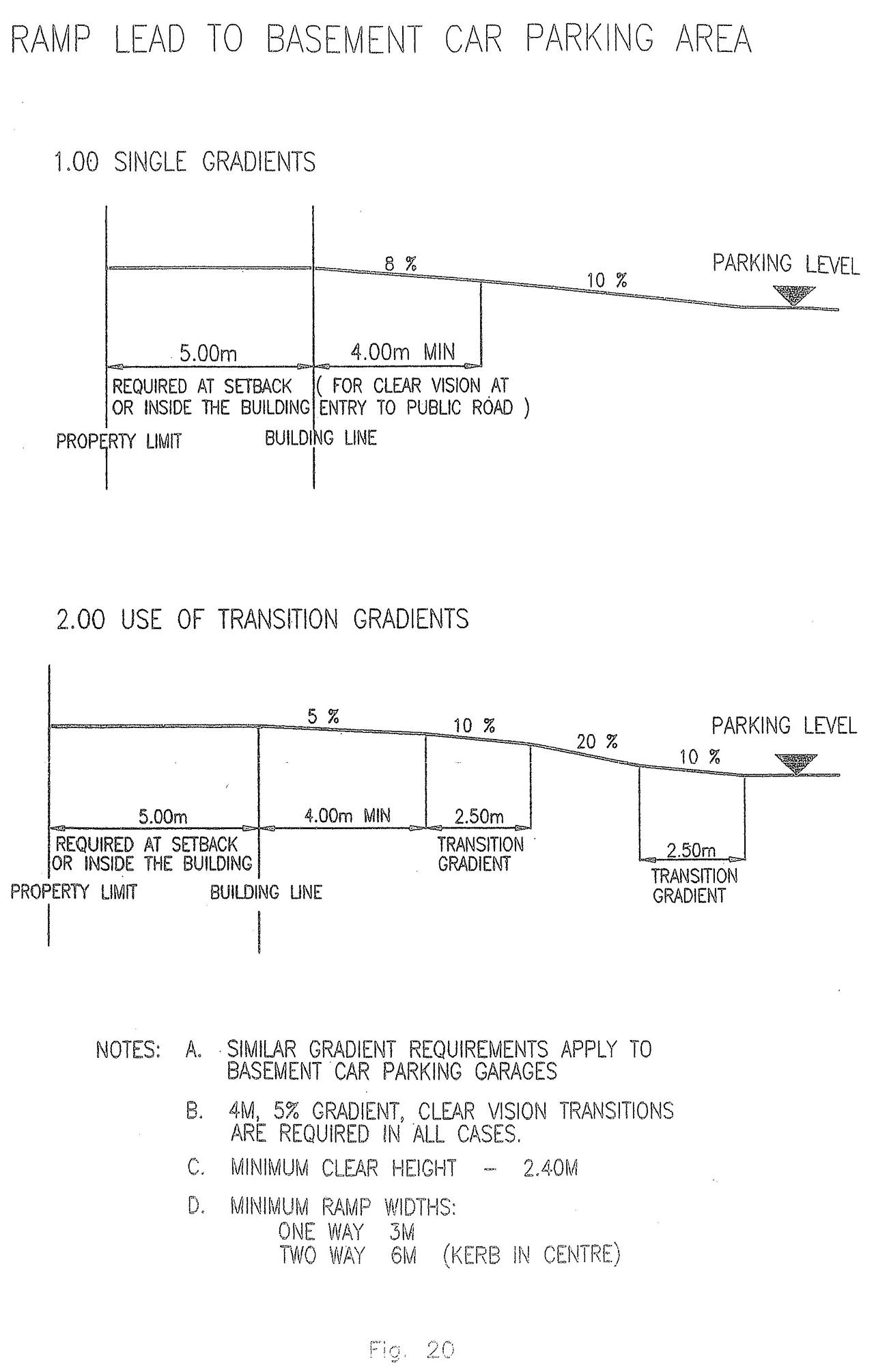 ramp-fig-20