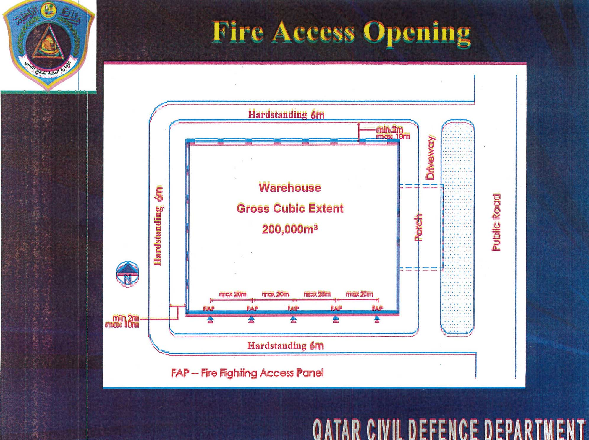 Fire Access Opening