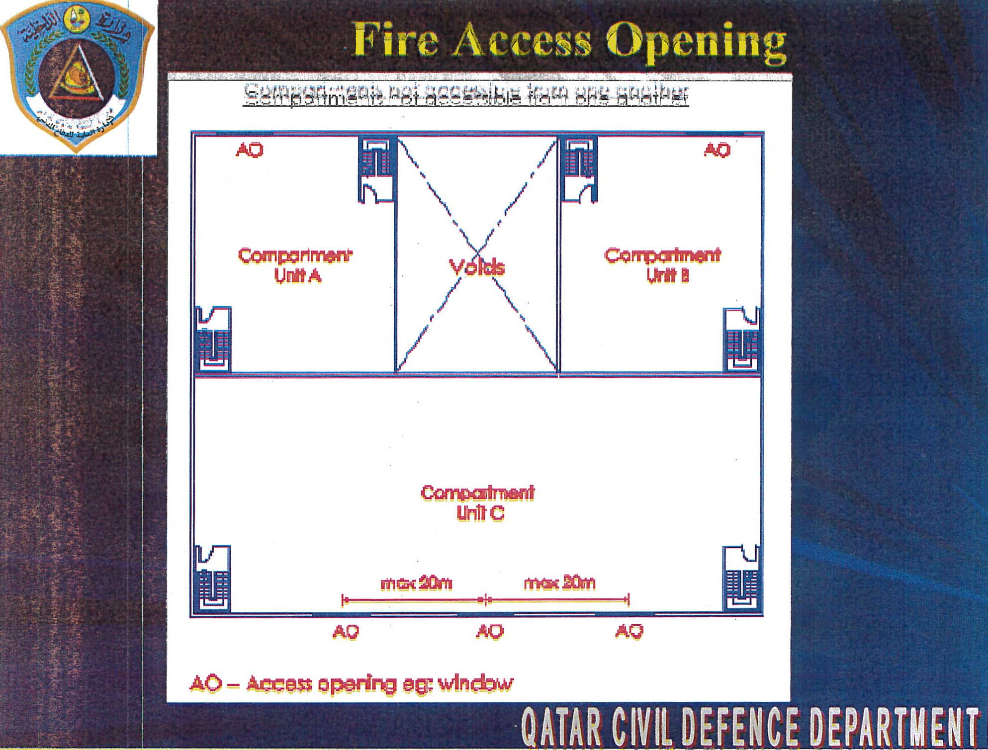 Fire Access Panel